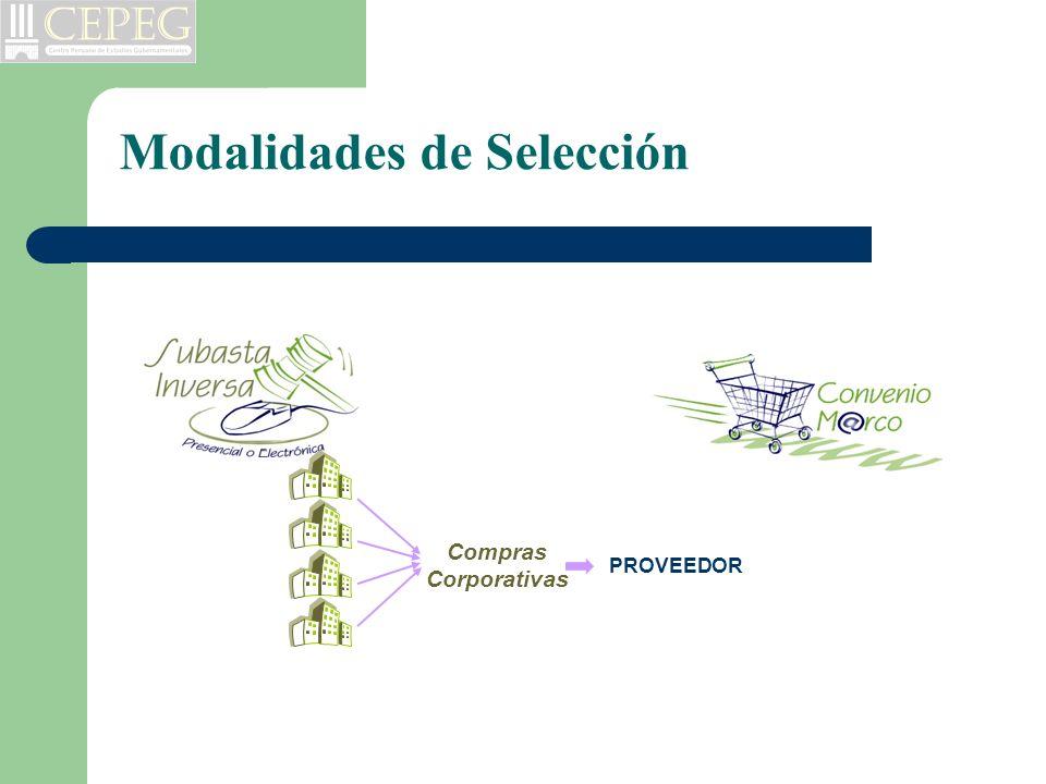 Modalidades de Selección PROVEEDOR Compras Corporativas