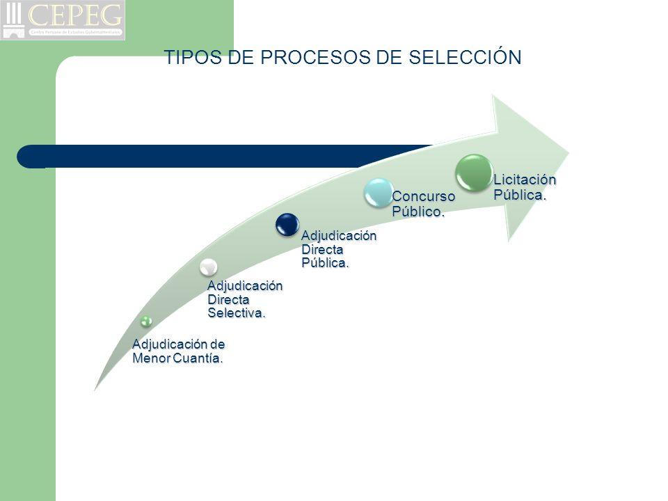 DETERMINACIÓN DE LOS TIPOS DE PROCESOS Los tipos de procesos se determinan según la cuantía involucrada (monto de la contratación) y/o el objeto de la contratación.