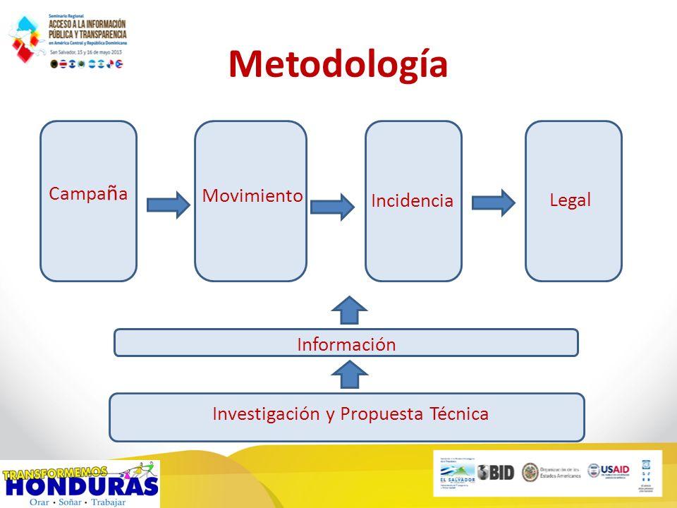 Metodología Investigación y Propuesta Técnica Información Campa ñ a Movimiento Incidencia Legal