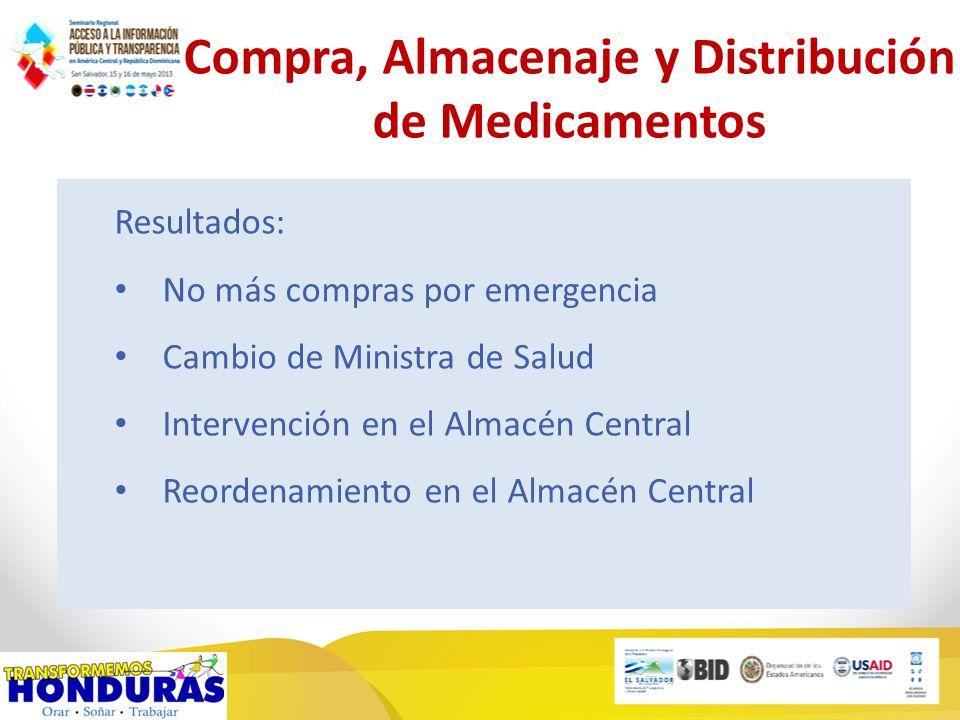 Compra, Almacenaje y Distribución de Medicamentos Resultados: No más compras por emergencia Cambio de Ministra de Salud Intervención en el Almacén Central Reordenamiento en el Almacén Central