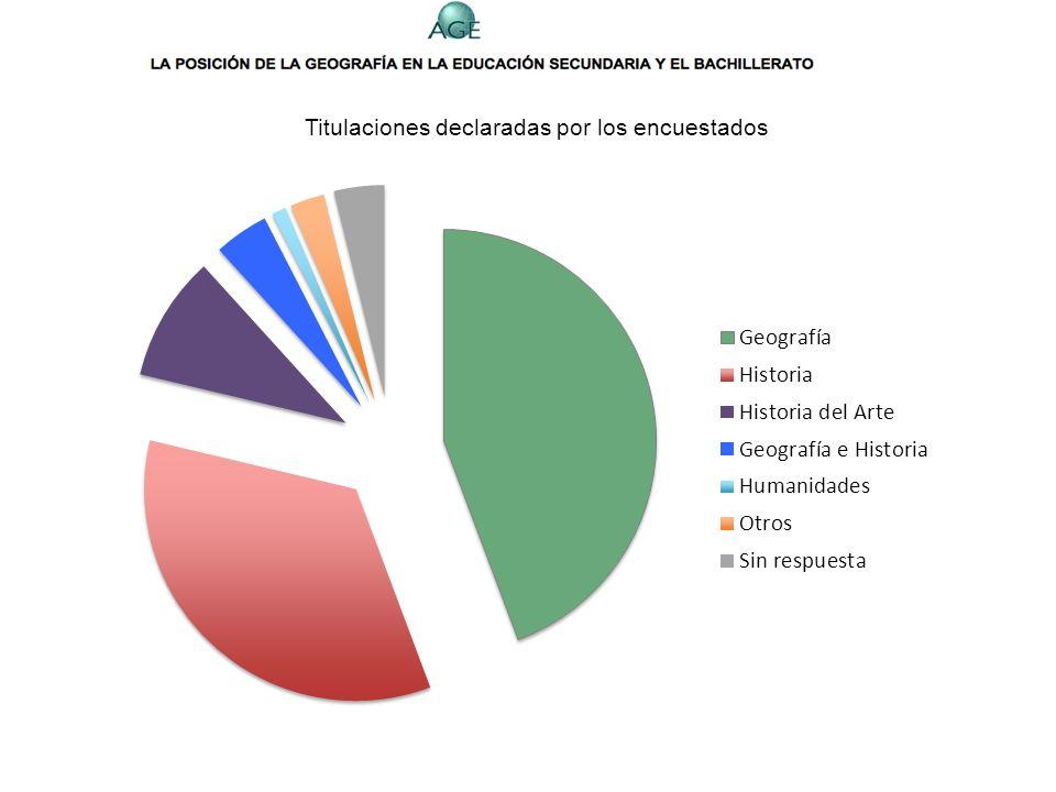 648 encuestas de todas las CCAA Distribución territorial de las encuestas