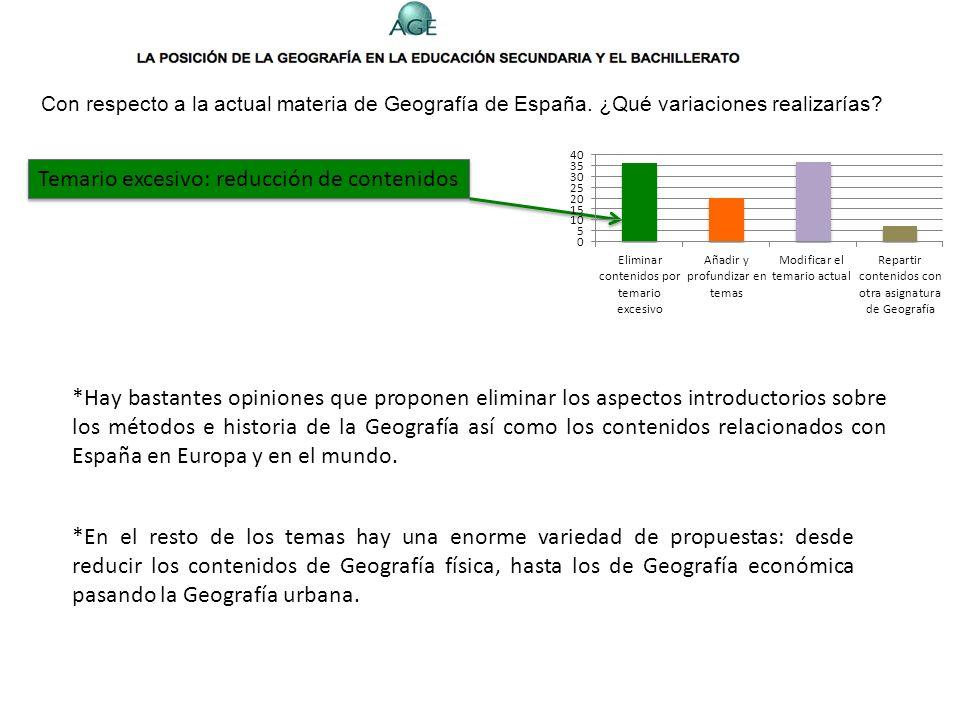 Con respecto a la actual materia de Geografía de España. ¿Qué variaciones realizarías? (Temas que quitarías o añadirías? Variaciones propuestas