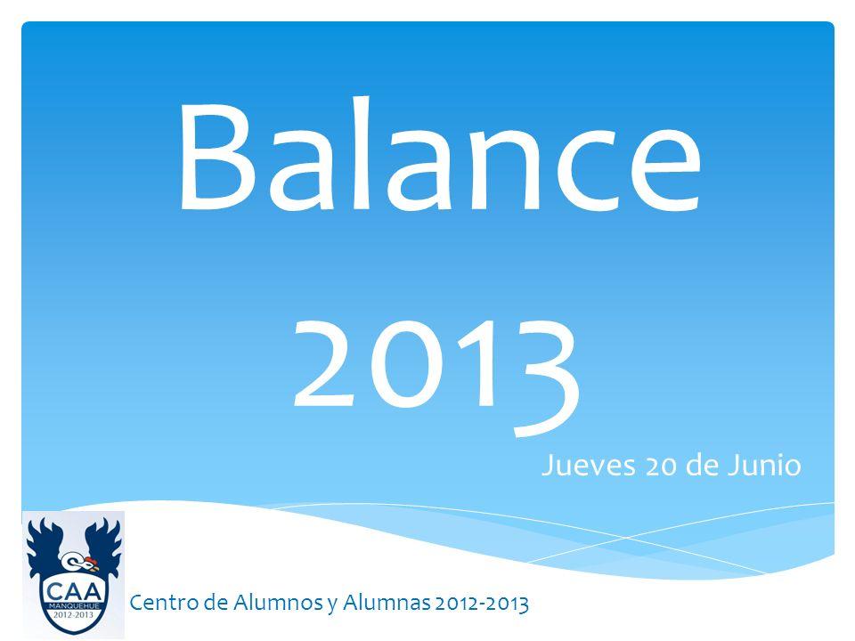 Balance 2013 Centro de Alumnos y Alumnas 2012-2013 Jueves 20 de Junio