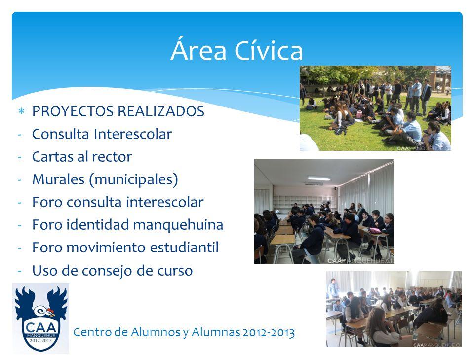 PROYECTOS REALIZADOS -Consulta Interescolar -Cartas al rector -Murales (municipales) -Foro consulta interescolar -Foro identidad manquehuina -Foro mov