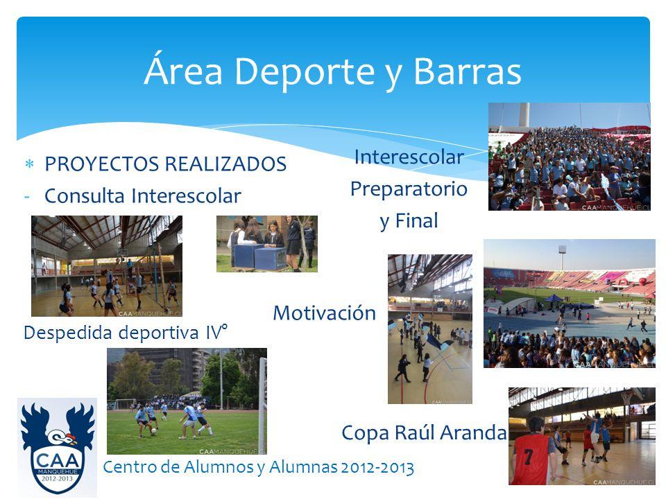 PROYECTOS REALIZADOS -Consulta Interescolar Área Deporte y Barras Centro de Alumnos y Alumnas 2012-2013 Interescolar Preparatorio y Final Copa Raúl Ar