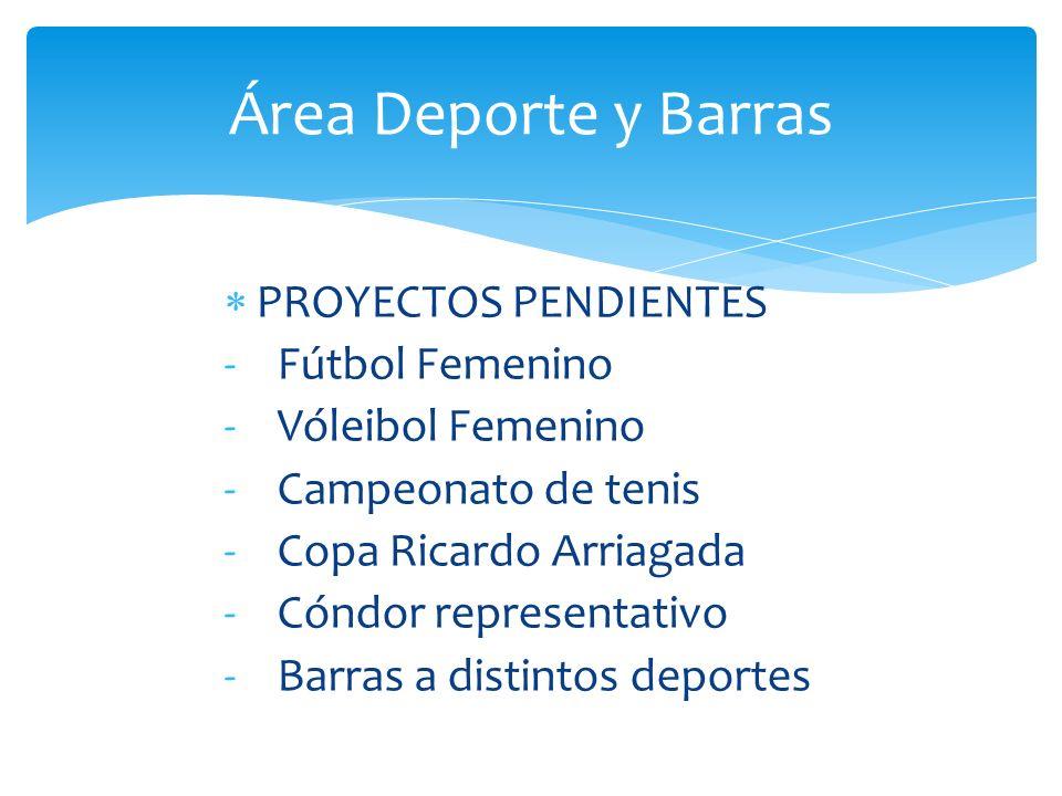 PROYECTOS PENDIENTES - Fútbol Femenino - Vóleibol Femenino - Campeonato de tenis - Copa Ricardo Arriagada - Cóndor representativo - Barras a distintos deportes Área Deporte y Barras