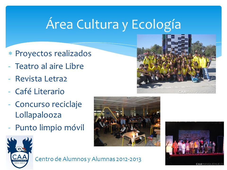 Área Cultura y Ecología Centro de Alumnos y Alumnas 2012-2013 Proyectos realizados -Teatro al aire Libre -Revista Letra2 -Café Literario -Concurso reciclaje Lollapalooza -Punto limpio móvil