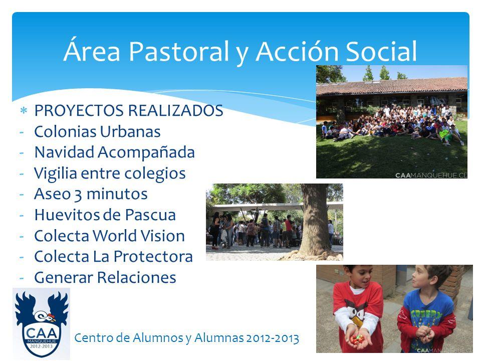 Área Pastoral y Acción Social Centro de Alumnos y Alumnas 2012-2013 PROYECTOS REALIZADOS -Colonias Urbanas -Navidad Acompañada -Vigilia entre colegios