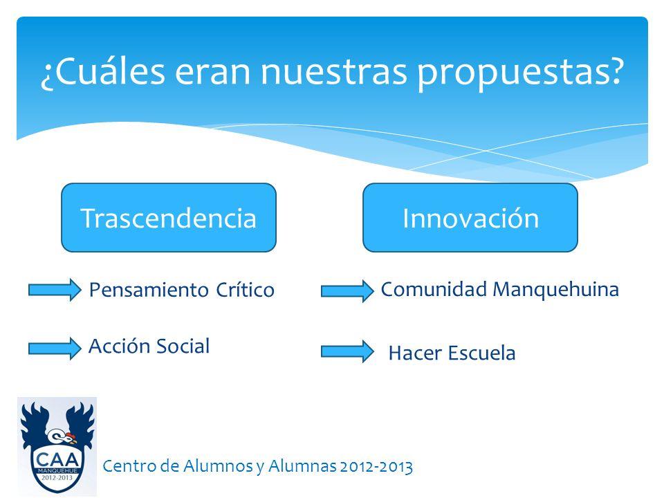 Pensamiento Crítico ¿Cuáles eran nuestras propuestas? Centro de Alumnos y Alumnas 2012-2013 TrascendenciaInnovación Acción Social Comunidad Manquehuin