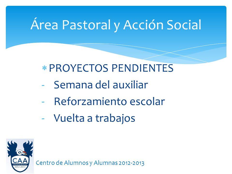 Área Pastoral y Acción Social Centro de Alumnos y Alumnas 2012-2013 PROYECTOS PENDIENTES - Semana del auxiliar - Reforzamiento escolar - Vuelta a trabajos