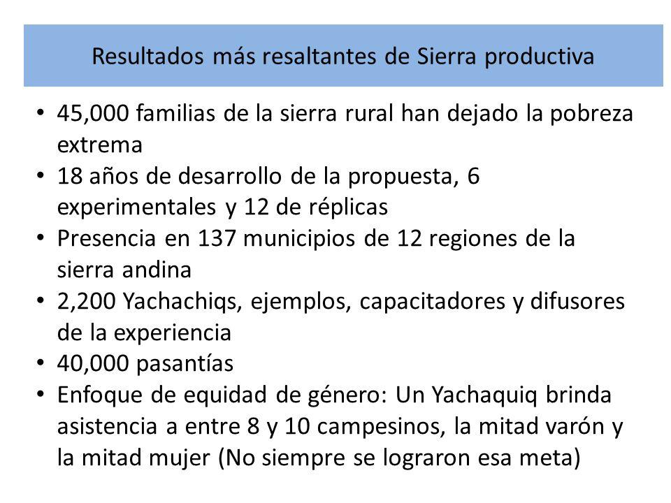Resultados más resaltantes de Sierra productiva 45,000 familias de la sierra rural han dejado la pobreza extrema 18 años de desarrollo de la propuesta