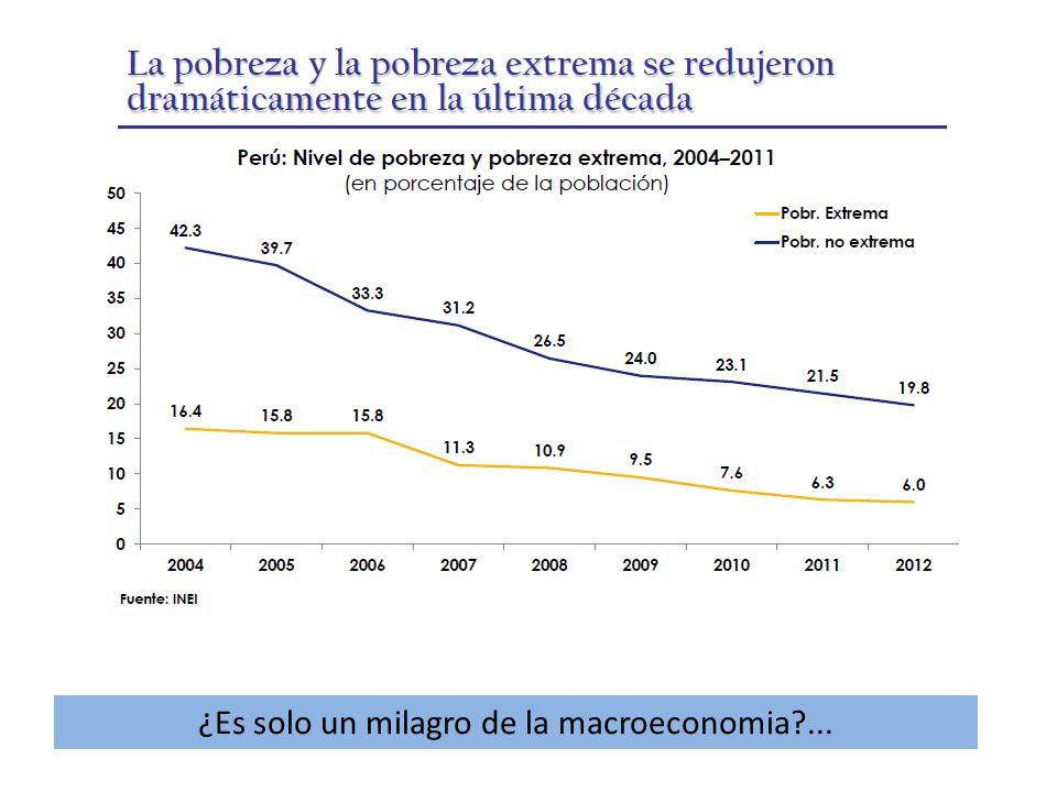 ¿Es solo un milagro de la macroeconomia?...