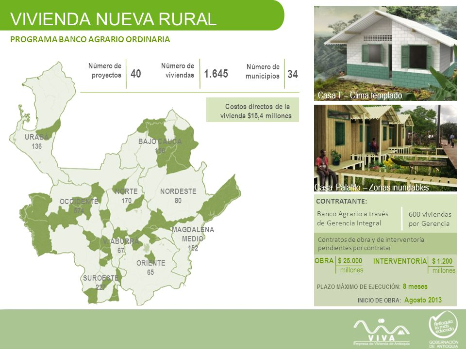 VIVIENDA NUEVA RURAL PROGRAMA BANCO AGRARIO ORDINARIA Casa T – Clima templado Casa Palafito – Zonas inundables Número de proyectos 40 Número de vivien