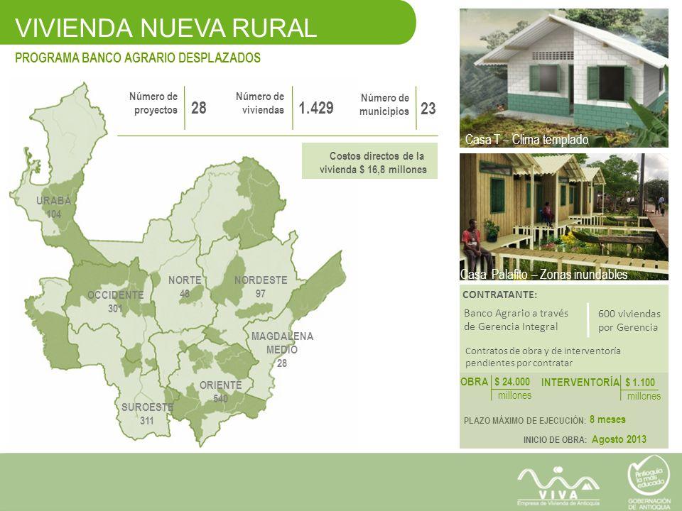 VIVIENDA NUEVA RURAL PROGRAMA BANCO AGRARIO DESPLAZADOS Número de proyectos 28 Número de viviendas 1.429 Número de municipios 23 Costos directos de la