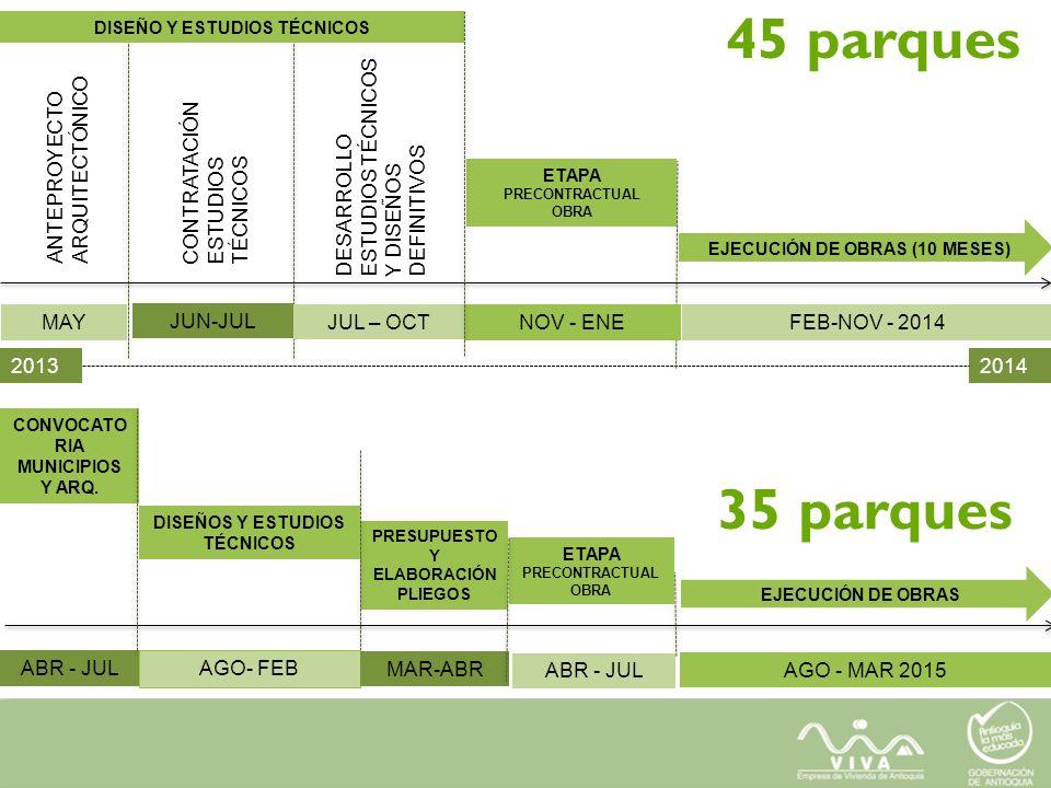 20132014 MAY JUN-JUL NOV - ENE ETAPA PRECONTRACTUAL OBRA FEB-NOV - 2014 EJECUCIÓN DE OBRAS (10 MESES) DISEÑO Y ESTUDIOS TÉCNICOS ANTEPROYECTO ARQUITEC