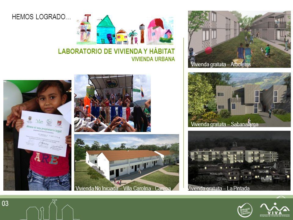 03 HEMOS LOGRADO… LABORATORIO DE VIVIENDA Y HÁBITAT PARQUES EDUCATIVOS 1.Vigía del Fuerte 2.Entrerrios 3.Guarne 4.Girardota 5.La Pintada 1 2 3 4 5