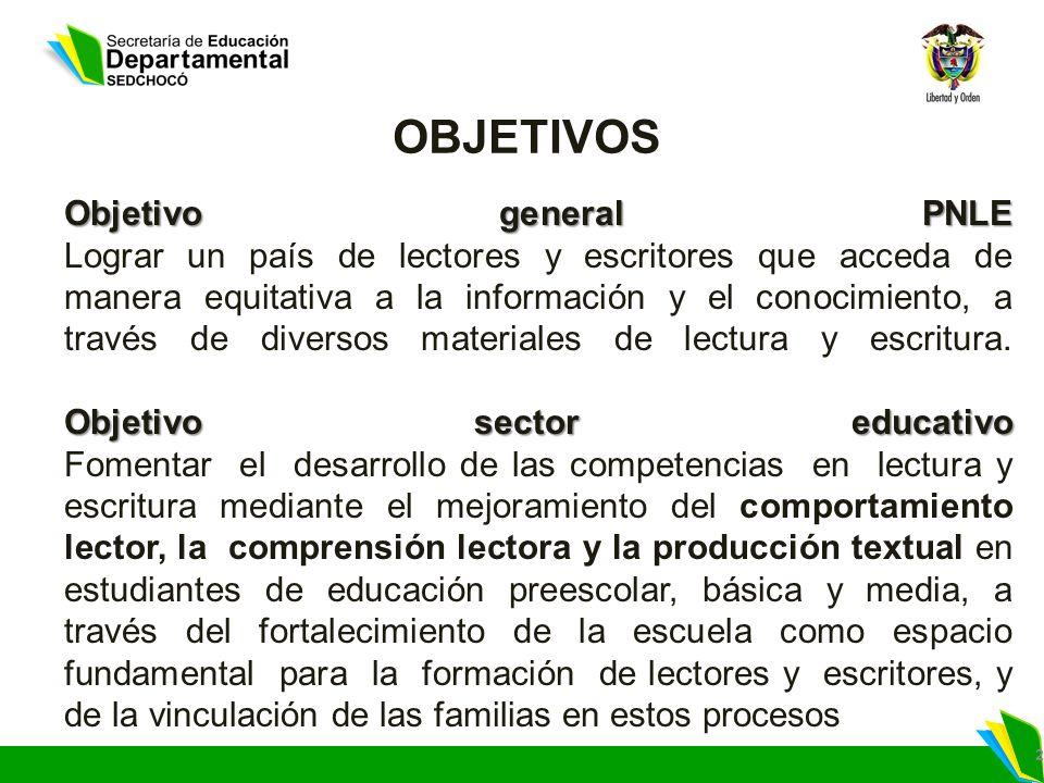 OBJETIVOS Objetivo general PNLE Objetivo sector educativo Objetivo general PNLE Lograr un país de lectores y escritores que acceda de manera equitativ
