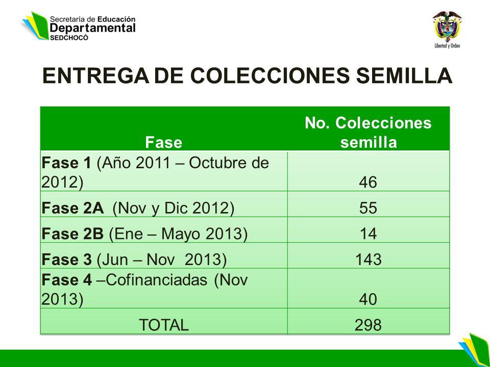 ENTREGA DE COLECCIONES SEMILLA
