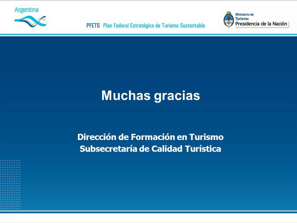 Dirección de Formación en Turismo Subsecretaría de Calidad Turística Muchas gracias