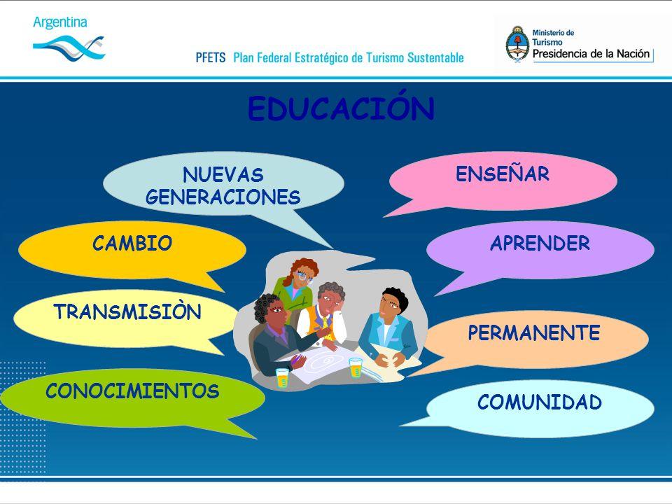 EDUCACIÓN TRANSMISIÒN CAMBIOAPRENDER NUEVAS GENERACIONES CONOCIMIENTOS PERMANENTE COMUNIDAD ENSEÑAR
