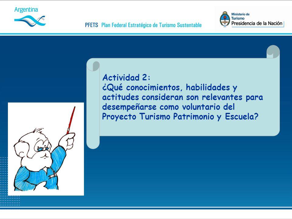 Actividad 2: ¿Qué conocimientos, habilidades y actitudes consideran son relevantes para desempeñarse como voluntario del Proyecto Turismo Patrimonio y Escuela?