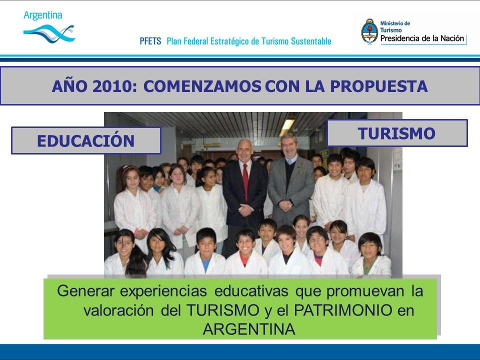 EL TURISMO Y LA EDUCACIÓN TIENEN EL OBJETIVO COMÚN DE GENERAR IDENTIDAD www.educatur.gov.ar www.repotur.gov.ar http://campus.turismo.gov.ar @EducaTurAR Dirección de Calidad y Formación en Turismo
