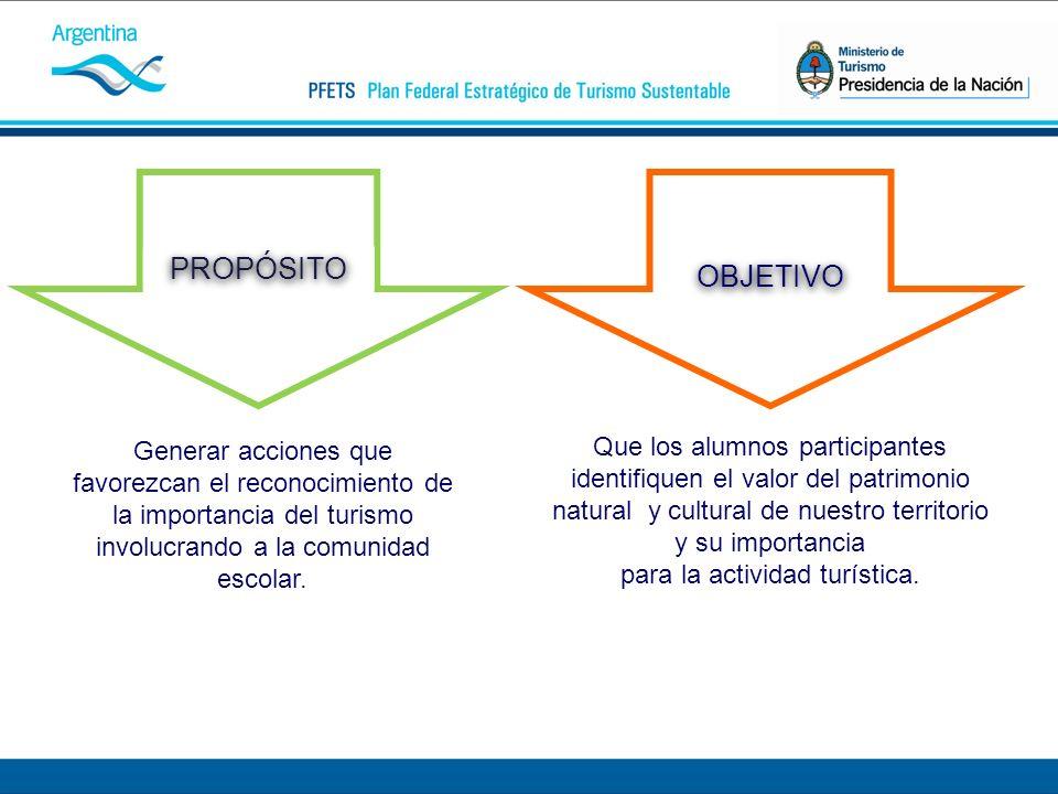 PROPÓSITO OBJETIVO Generar acciones que favorezcan el reconocimiento de la importancia del turismo involucrando a la comunidad escolar.