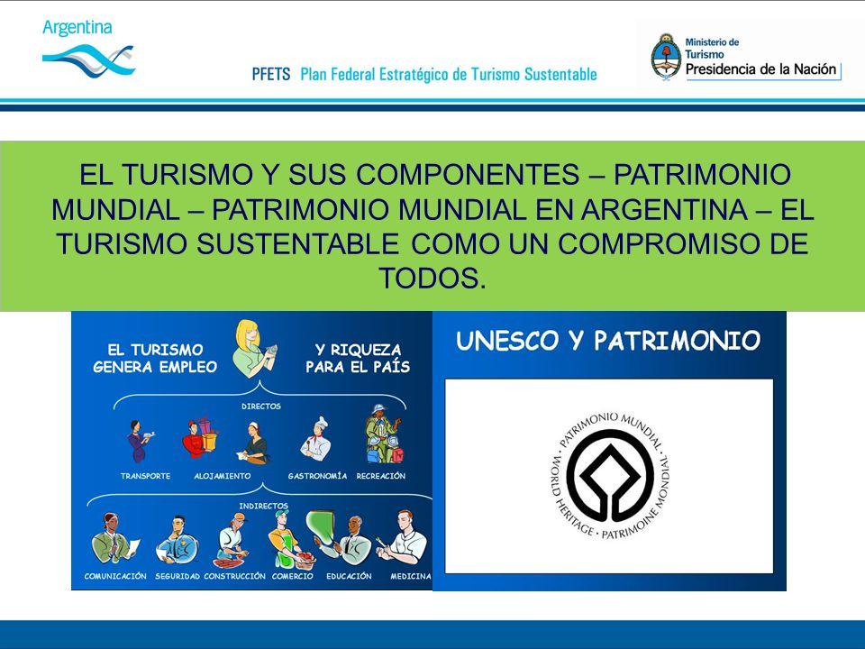 ACTIVIDADES PLANIFICADAS 1- Talleres de sensibilización 2- Elaboración de producciones grupales 3- Concurso y viaje o excursión