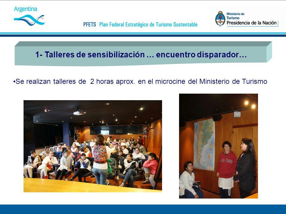 Articulación con Parques Nacionales 2200 chicos de nivel primario LOGROS DEL RECORRIDO 20 voluntarios 50 técnicos formadores Más 60 Escuelas participantes 6 provincias