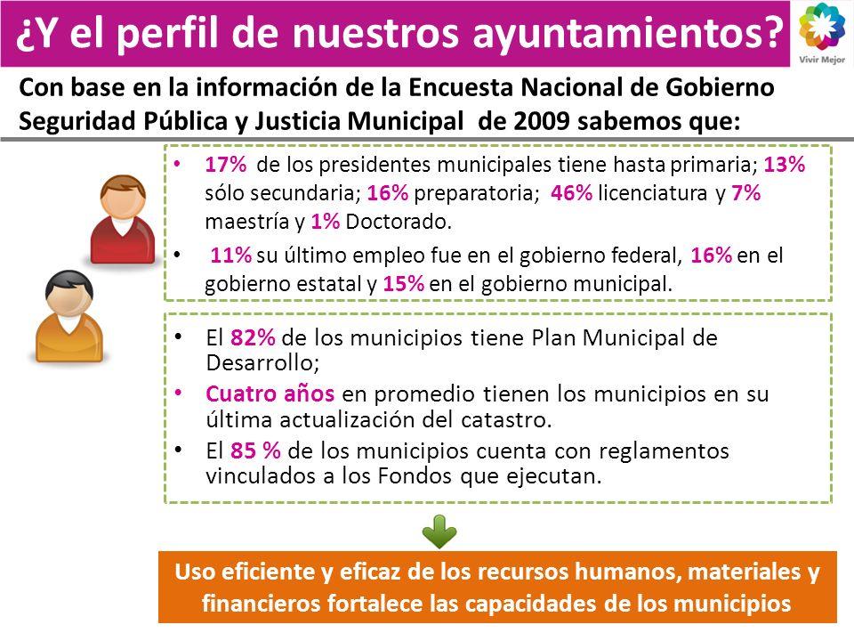 ¿Y el perfil de nuestros ayuntamientos? Con base en la información de la Encuesta Nacional de Gobierno Seguridad Pública y Justicia Municipal de 2009