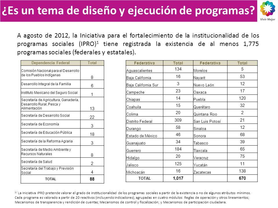 ¿Es un tema de diseño y ejecución de programas? A agosto de 2012, la Iniciativa para el fortalecimiento de la institucionalidad de los programas socia