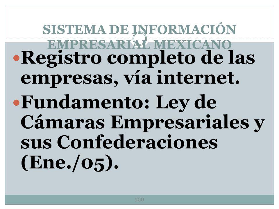 EMPRESAS INTEGRADORAS 99 Objetivos: Capacidad de negociación Exportación. Especialización Economías de escala.