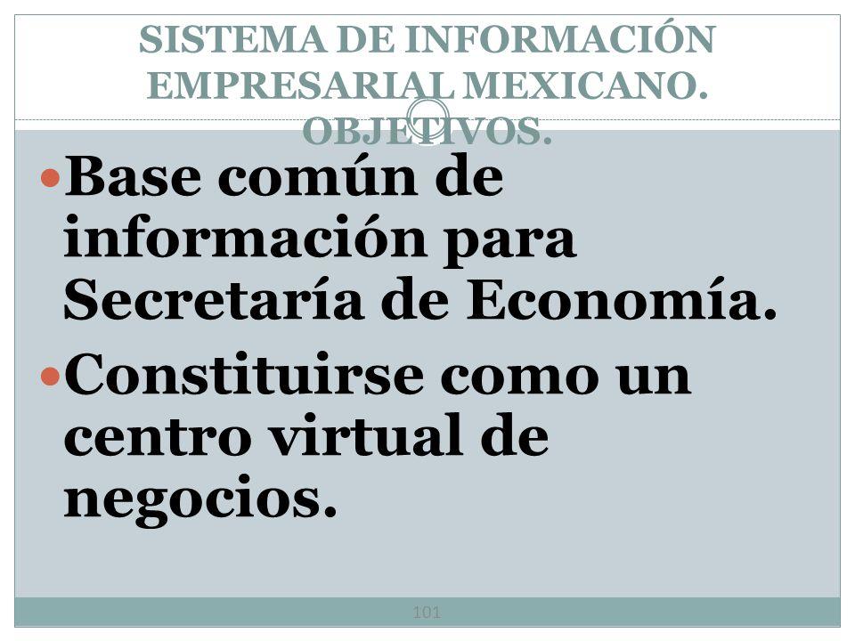 SISTEMA DE INFORMACIÓN EMPRESARIAL MEXICANO 100 Registro completo de las empresas, vía internet. Fundamento: Ley de Cámaras Empresariales y sus Confed