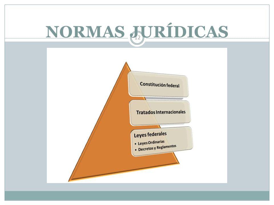 NORMAS RELIGIOSAS 11