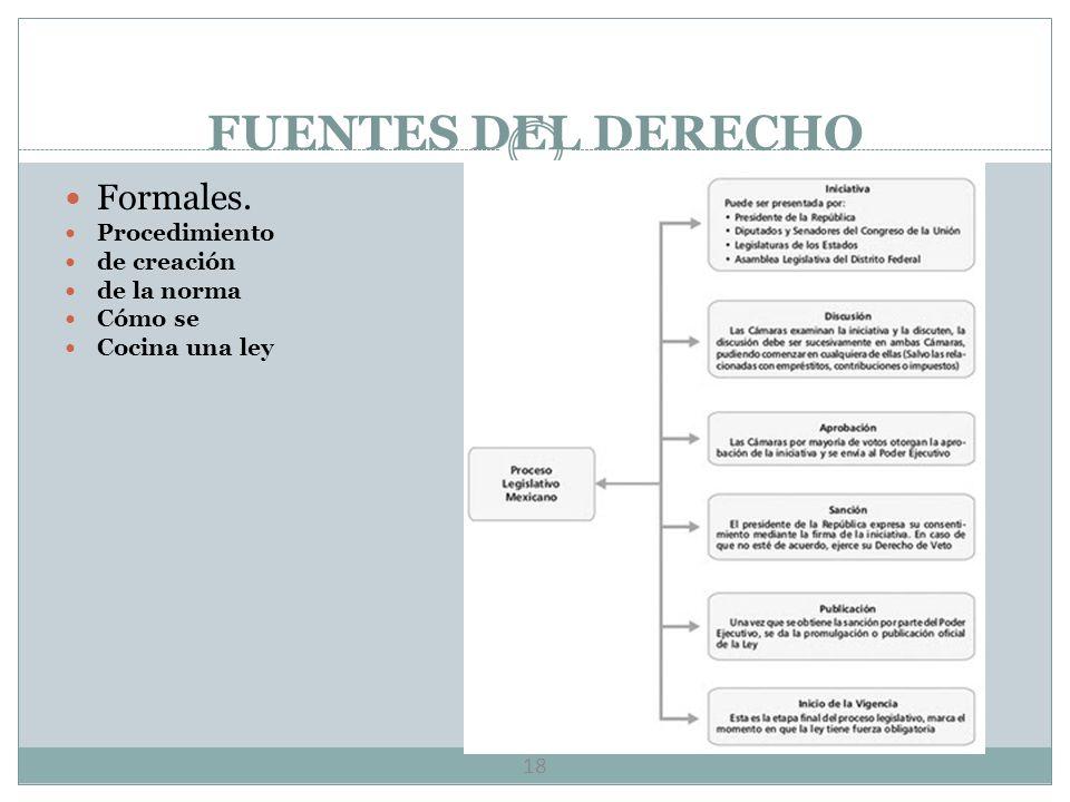 FUENTES DEL DERECHO 17 Históricas.