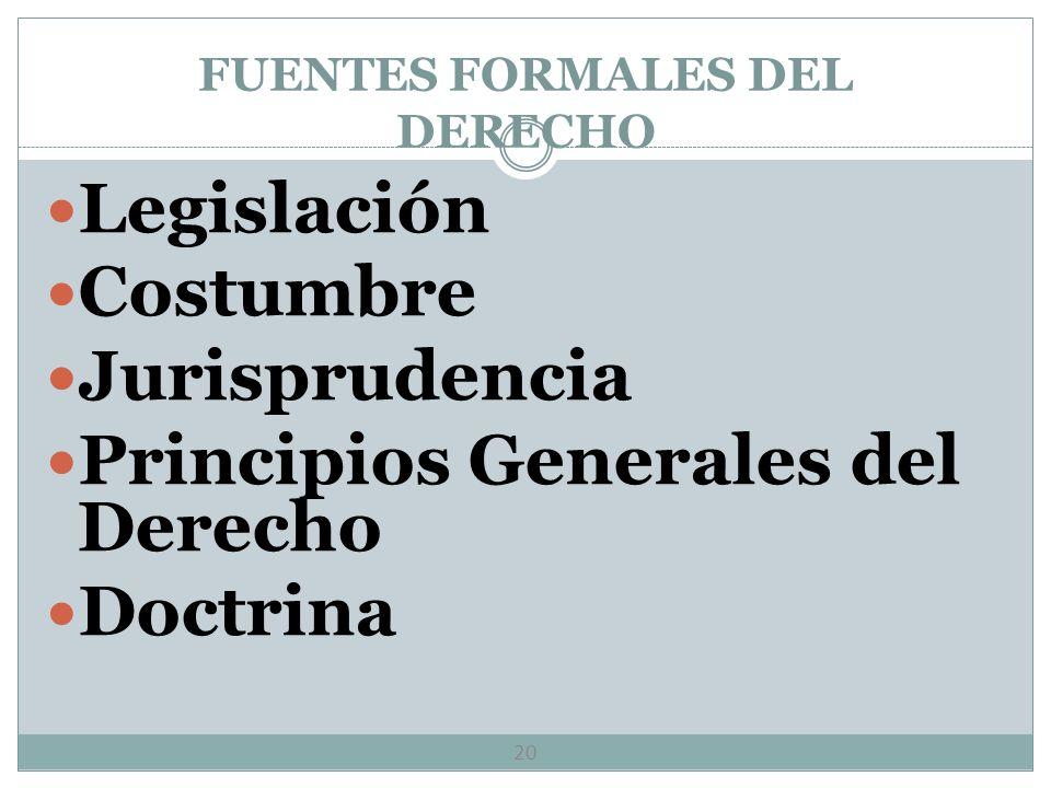 FUENTES DEL DERECHO 19 Cognoscitivas.