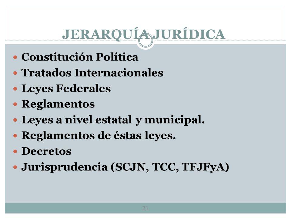 FUENTES FORMALES DEL DERECHO 20 Legislación Costumbre Jurisprudencia Principios Generales del Derecho Doctrina