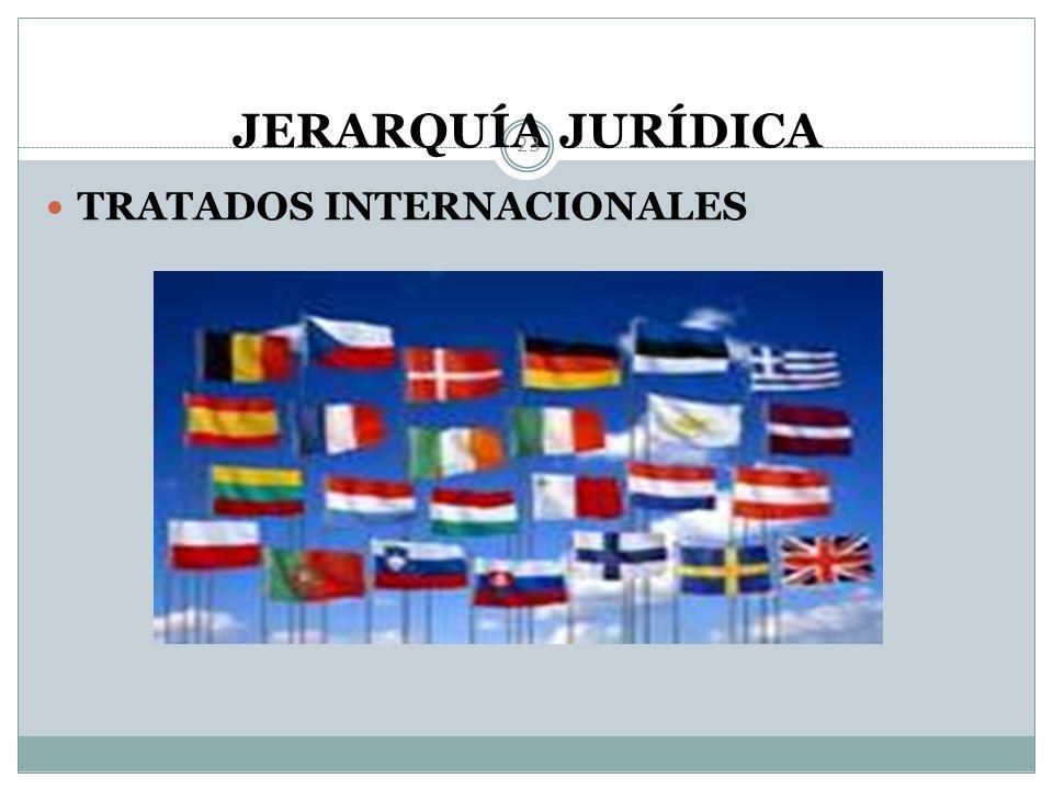 JERARQUÍA JURÍDICA 22 CONSTITUCION