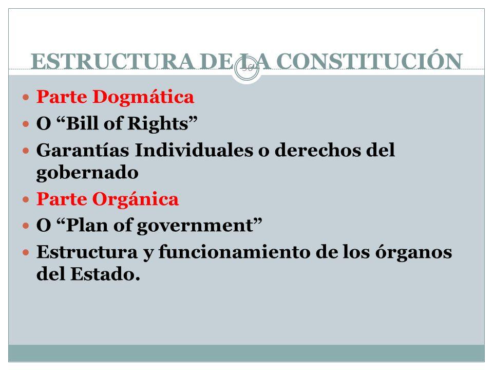 CONCEPTO DE CONSTITUCIÓN 35 Ley Suprema de todo el Estado.