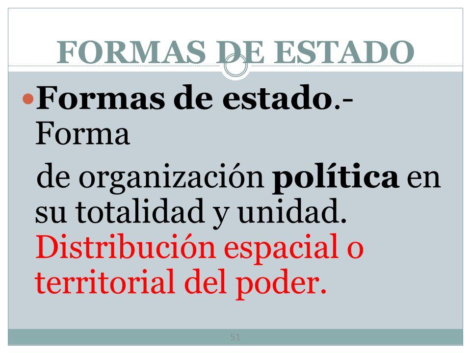 EL ESTADO 50 territorio, sociedad humana, (población) orden jurídico (gobierno)