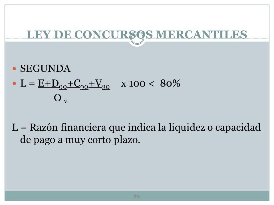 LEY DE CONCURSOS MERCANTILES 65 Condiciones financieras: PRIMERA I = O 30 X 100 35% O T I = Razón financiera que expresa la importancia relativa de la
