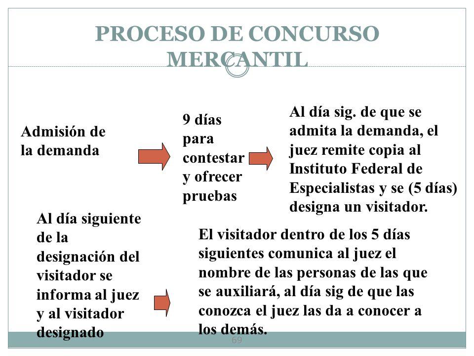 PROCEDIMIENTO PARA LA DECLARACIÓN DE CONCURSO MERCANTIL 68 La solicitud de declaración de concurso mercantil la puede presentar el Comerciante. Art. 2