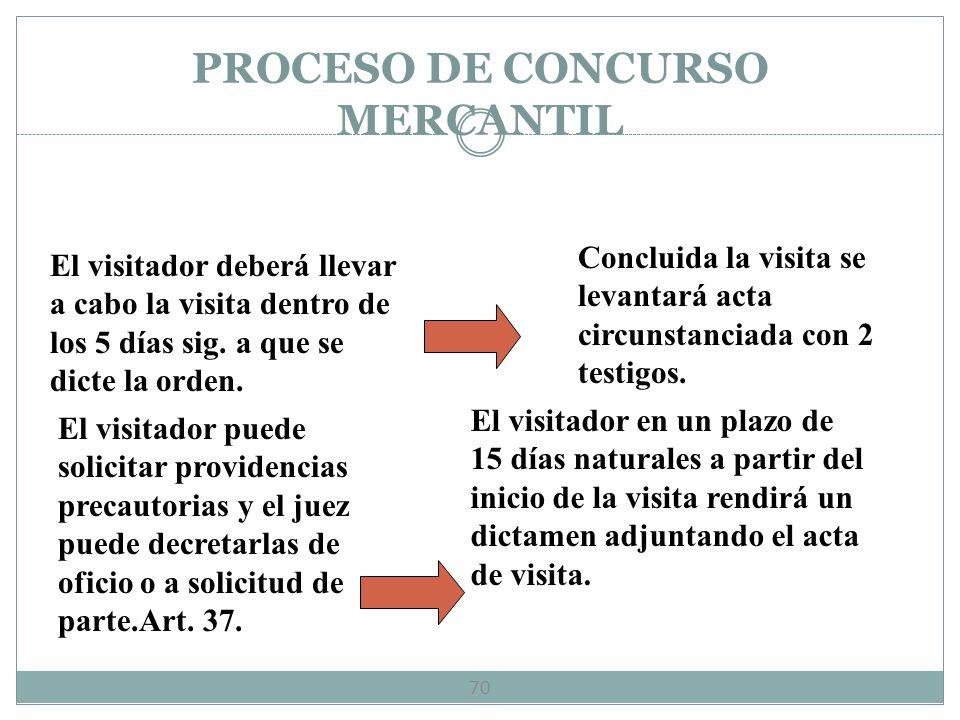 PROCESO DE CONCURSO MERCANTIL 69 Admisión de la demanda 9 días para contestar y ofrecer pruebas Al día sig. de que se admita la demanda, el juez remit