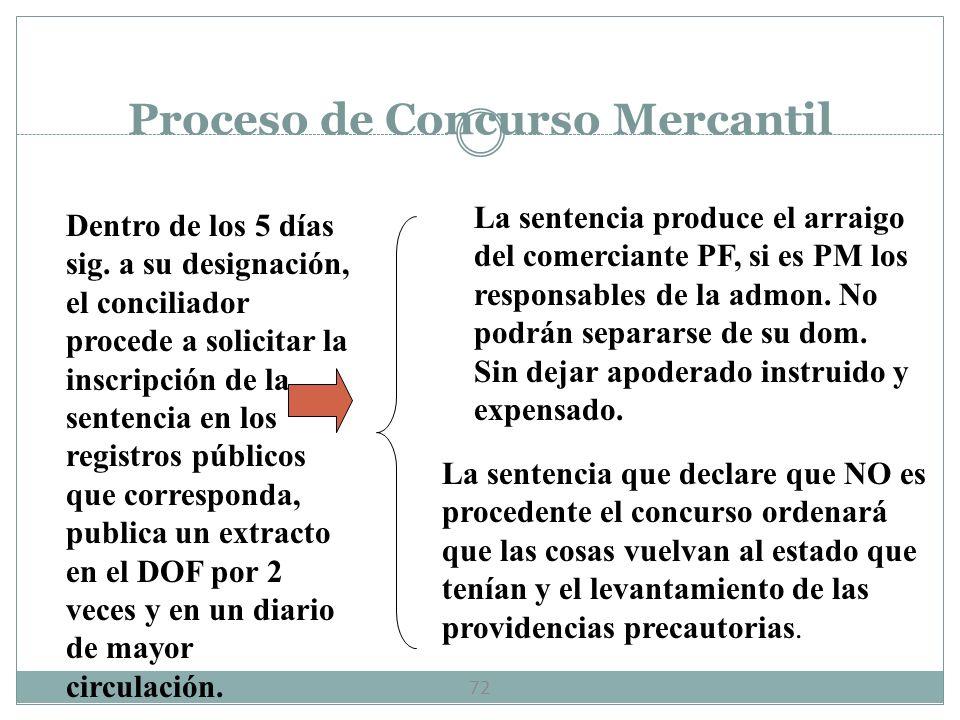 Proceso de Concurso Mercantil 71 Al día sig. de que el juez reciba el dictamen lo pone a la vista del comerciante, de los acreedores y del MP para que