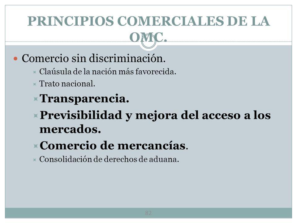 ORGANIZACIÓN MUNDIAL DEL COMERCIO 81
