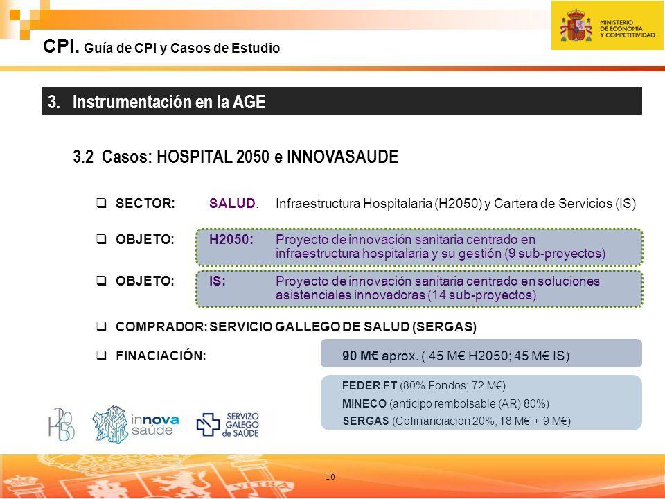 10 CPI. Guía de CPI y Casos de Estudio 3. Instrumentación en la AGE 3.2 Casos: HOSPITAL 2050 e INNOVASAUDE SECTOR:SALUD. Infraestructura Hospitalaria
