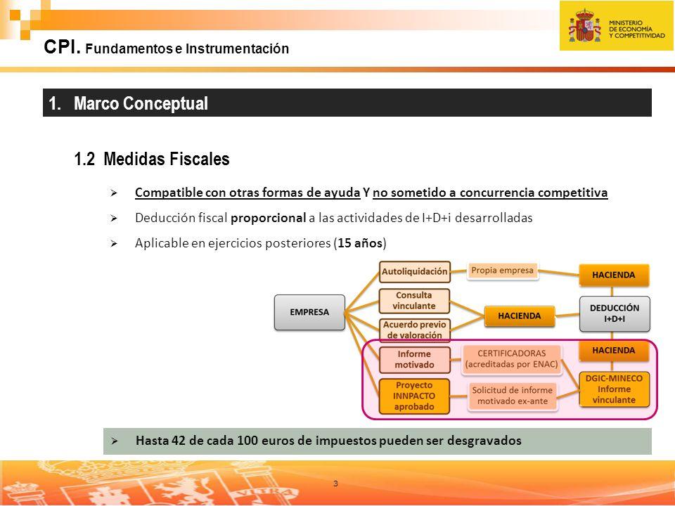 3 CPI. Fundamentos e Instrumentación 1.2 Medidas Fiscales 1. Marco Conceptual Compatible con otras formas de ayuda Y no sometido a concurrencia compet