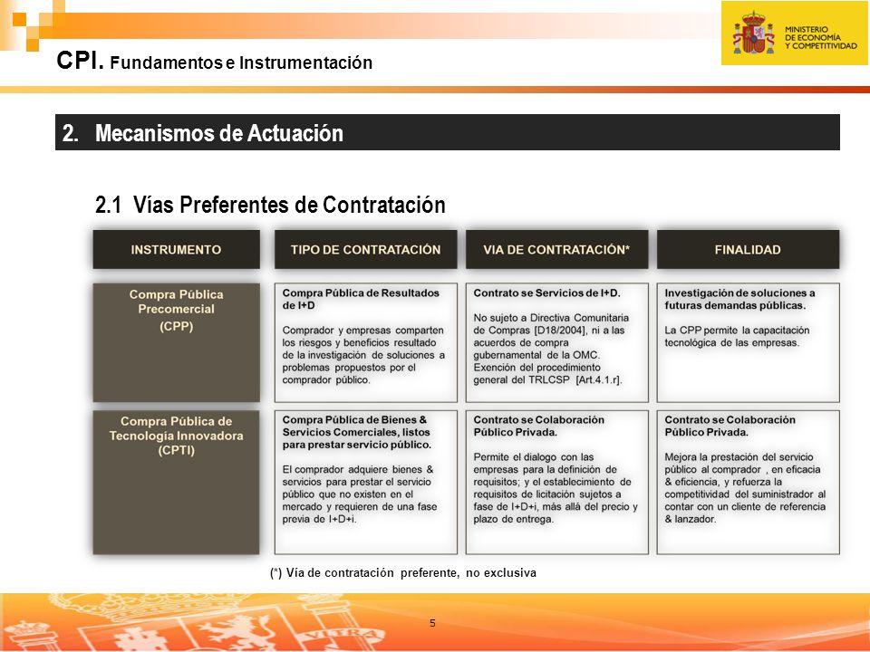 5 CPI. Fundamentos e Instrumentación 2.1 Vías Preferentes de Contratación (*) Vía de contratación preferente, no exclusiva 2. Mecanismos de Actuación