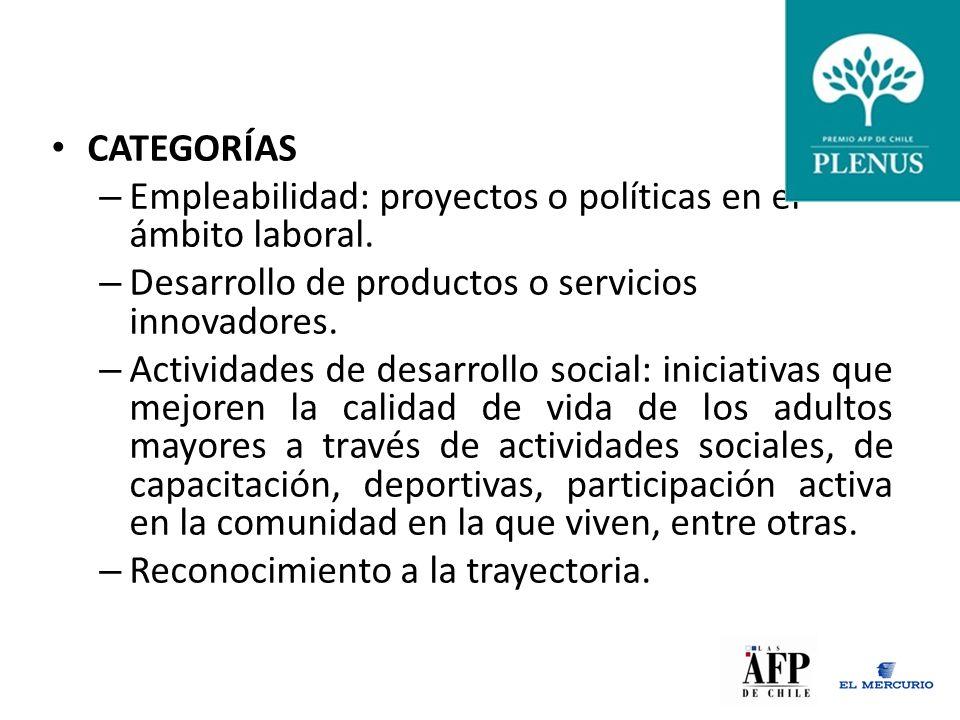 CATEGORÍAS – Empleabilidad: proyectos o políticas en el ámbito laboral.