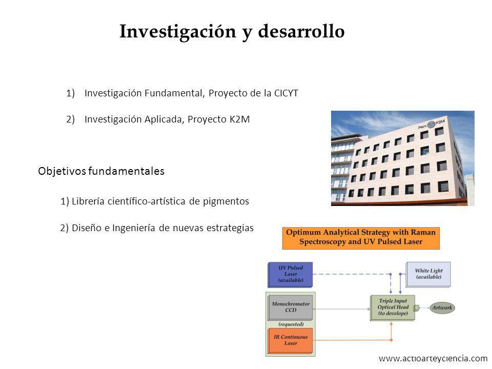 www.actioarteyciencia.com 1)Investigación Fundamental, Proyecto de la CICYT 2)Investigación Aplicada, Proyecto K2M Objetivos fundamentales 1) Librería